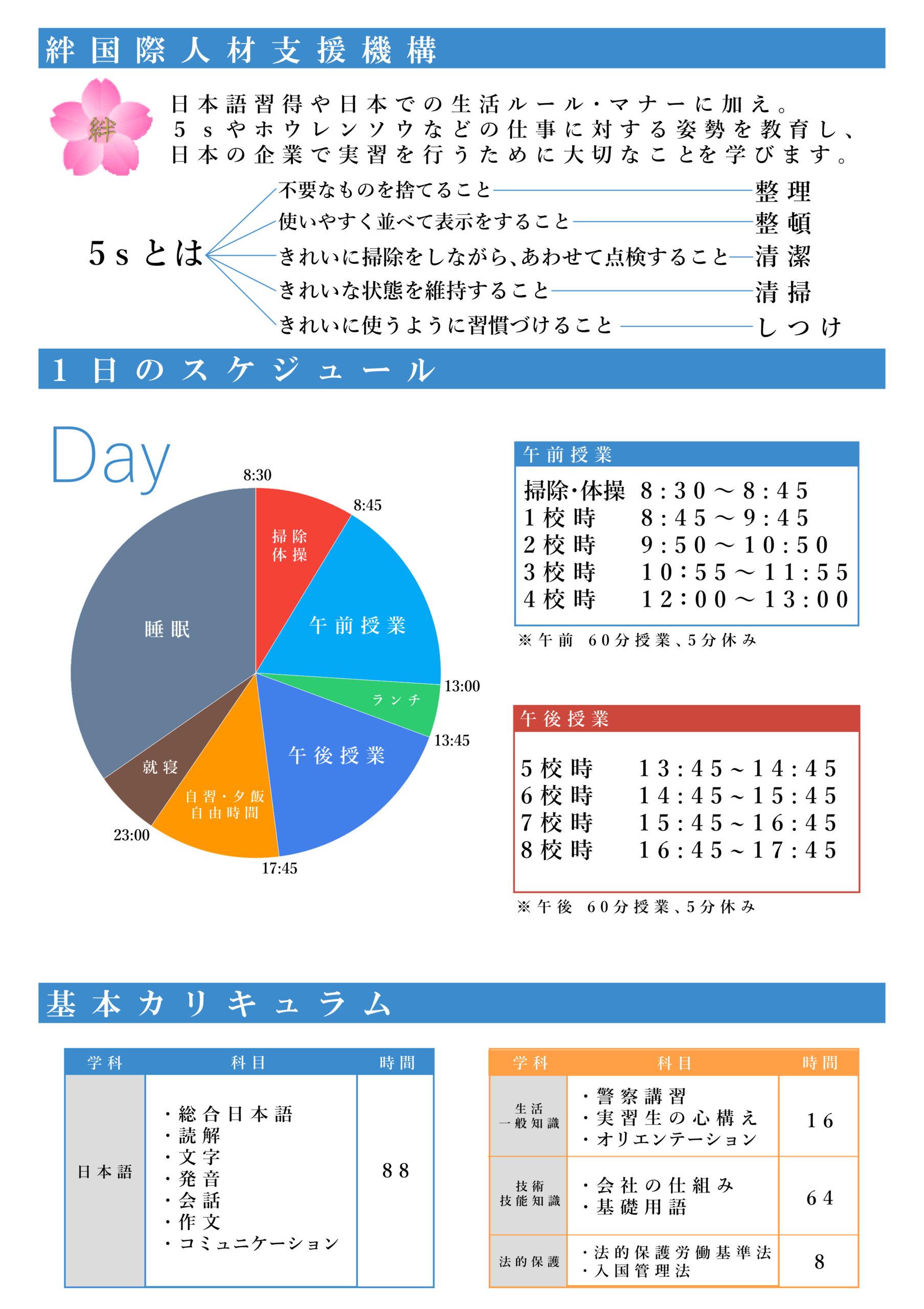 絆 日本語研究センター 様 2p